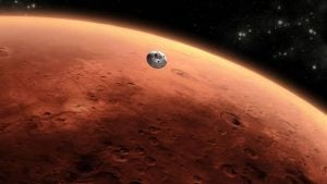 Estimation Of Time Taken To Reach The Red Planet